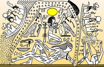 Ripetizione della Cosmogonia - Cosmogonia Egizia
