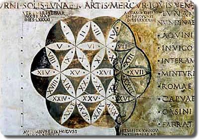 Calendario Etrusco Tavola Nundinale