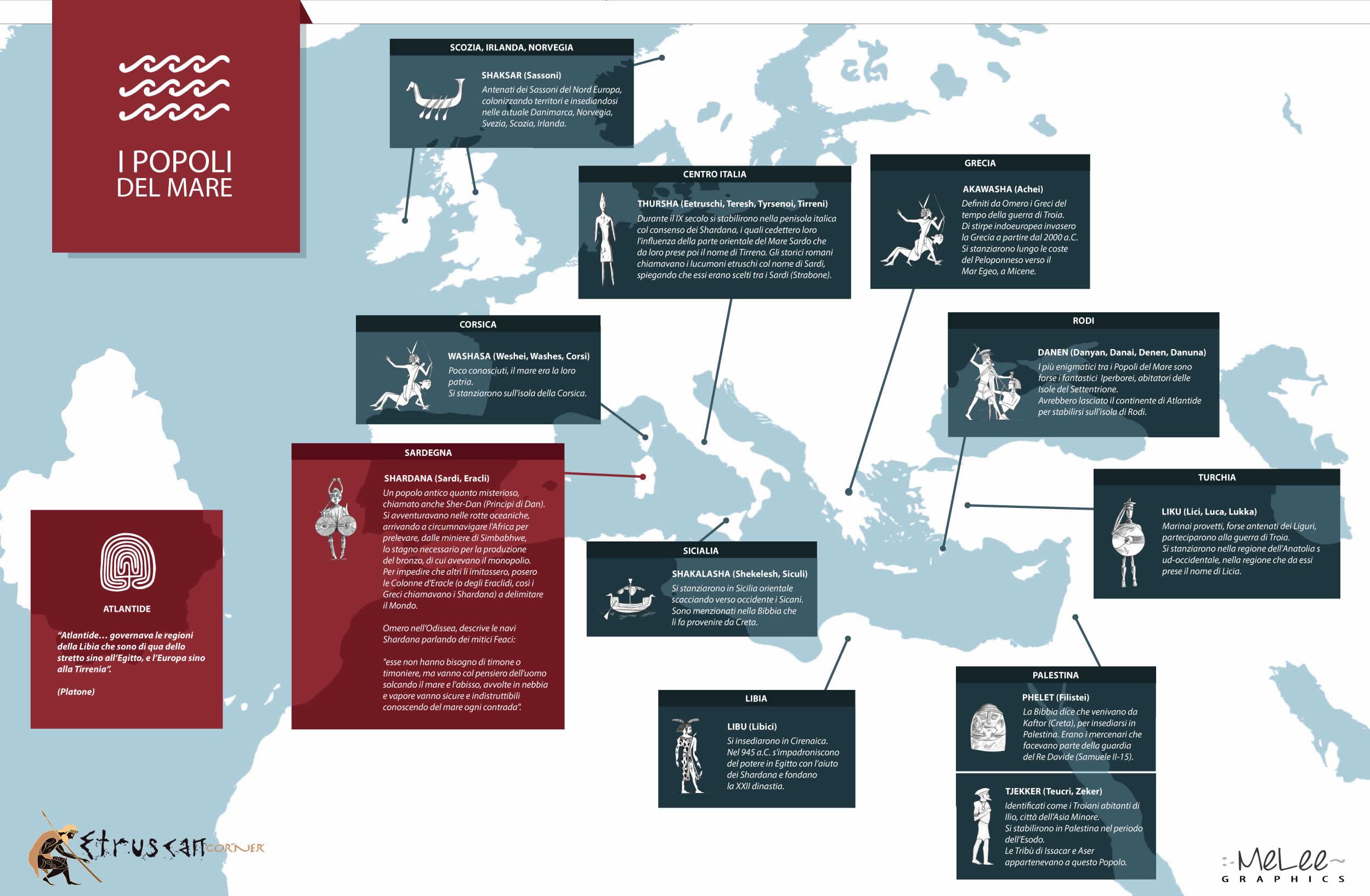 Popoli del Mare - Clicca e Vai alla Infografica