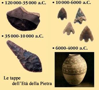 Etruria Preistorica Prima degli Etruschi Tappe Eta della Pietra Etruscan Corner