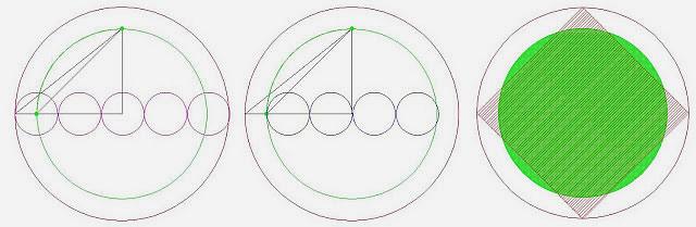 Potenza del Suono Levitazione Acustica Quadratura del Cerchio