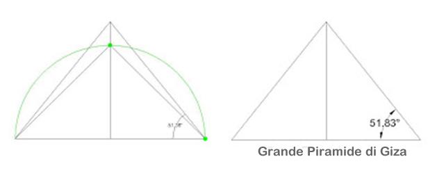 Potenza del Suono Levitazione Acustica Triangolo Piramide Giza