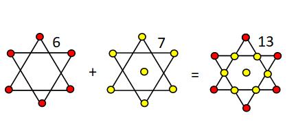 Templari E Il Numero Tredici - Simbolo Salomone