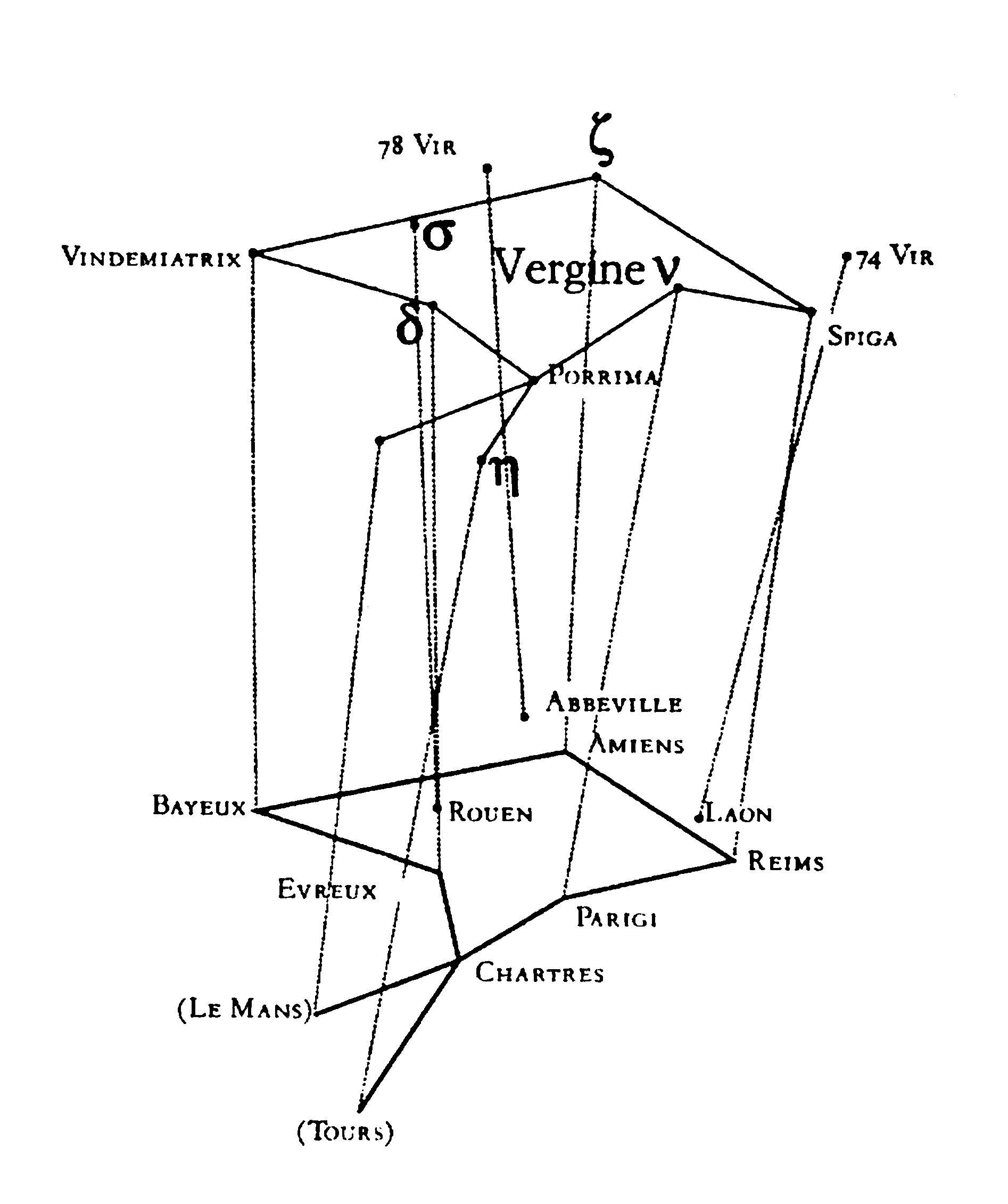 Numerologia Templare - Costellazione della Vergine