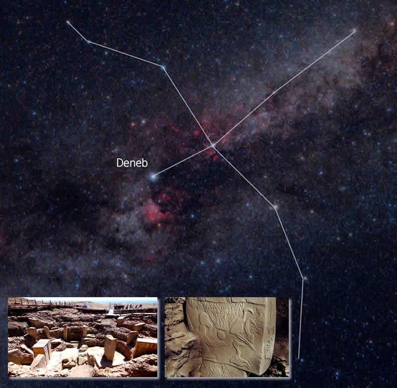 Archeoastronomia - Gobekli Tepe