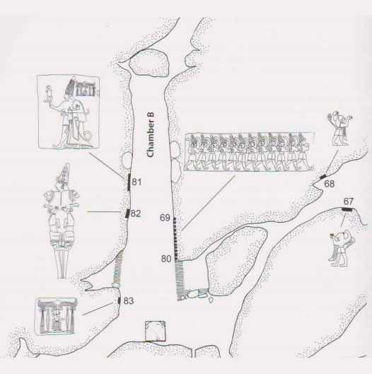 Yazılıkaya - Santuario e Calendario Lunisolare - Camera B Incisioni