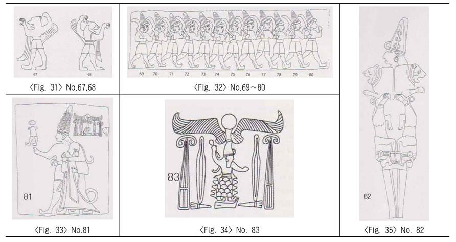 Yazılıkaya - Santuario e Calendario Lunisolare - Elenco Figure Camera B