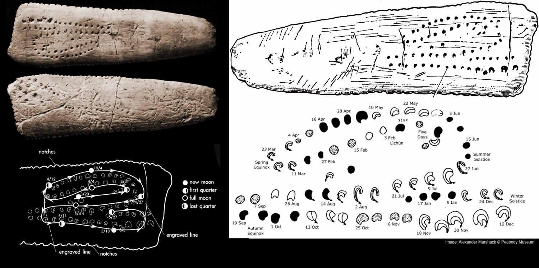 Archeoastronomia Osso di Blanchard